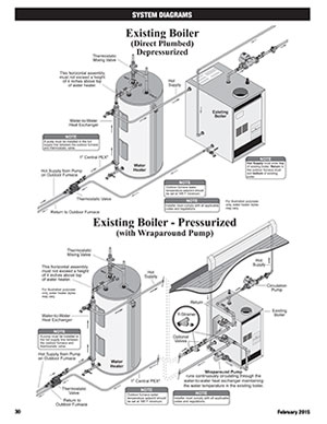 parts and accessories from central boiler central boiler system diagrams