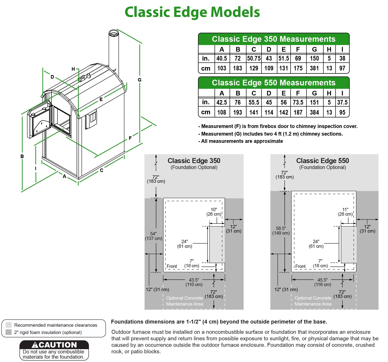 Classic Edge 450