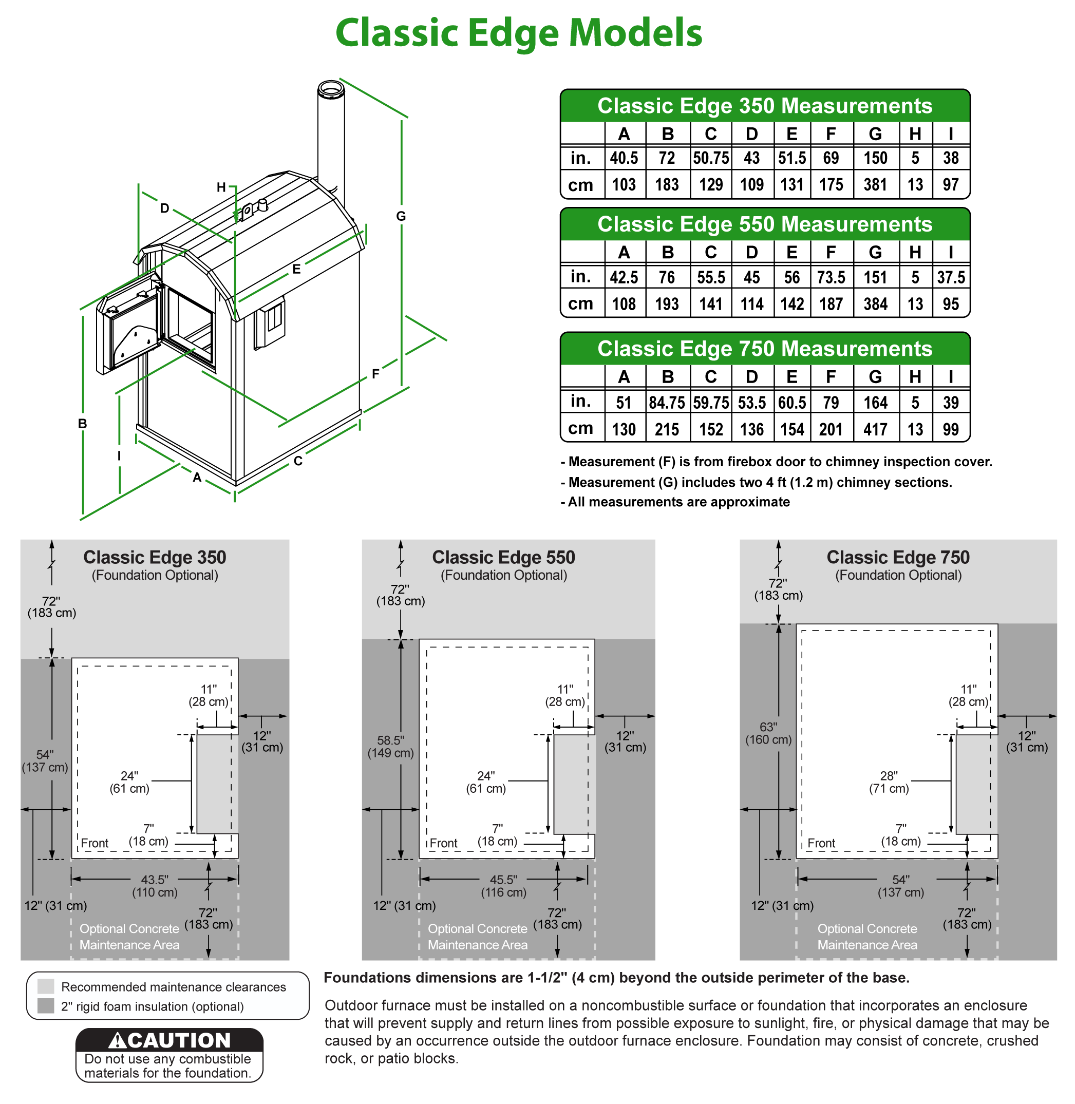 Wiring Diagram 350 Residential Wood Stove 41 Images Thermostat Wire Outdoor Electrical The Home Depot Classic Edge 550 750 Measurements Old Furnace At