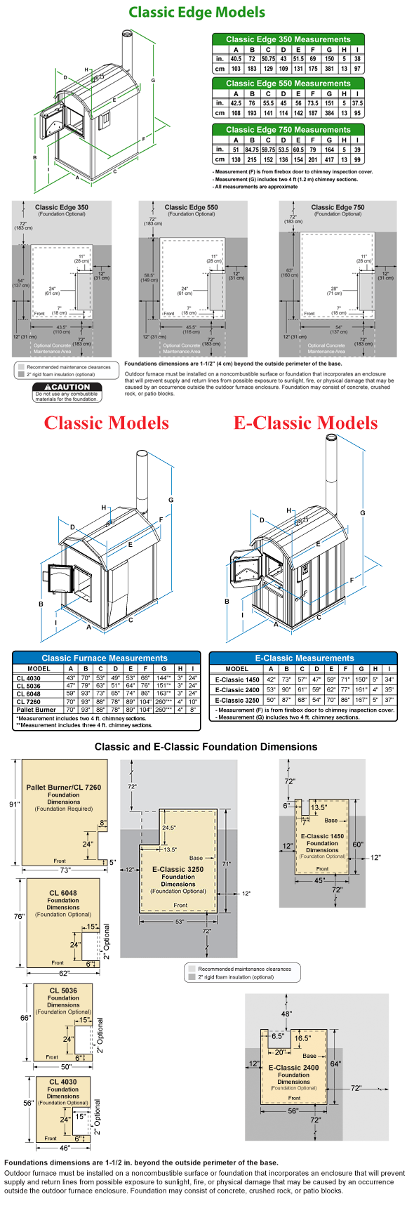 Coleman Echelon Furnace Wiring Diagram 38 Images Dgaa077bdta Evcon Model Dimensions Foundations 4030b Diagrams At
