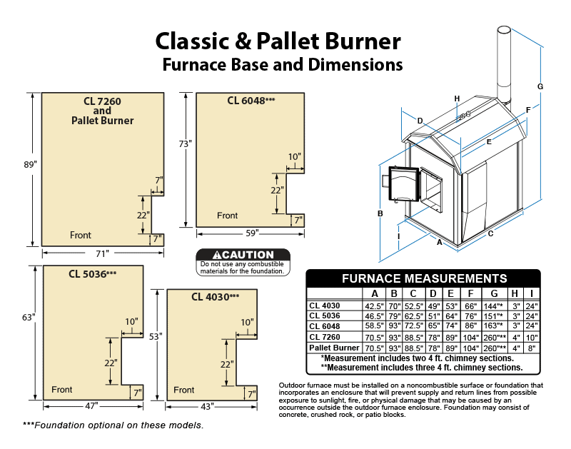 Classic furnace measurements and dimensions
