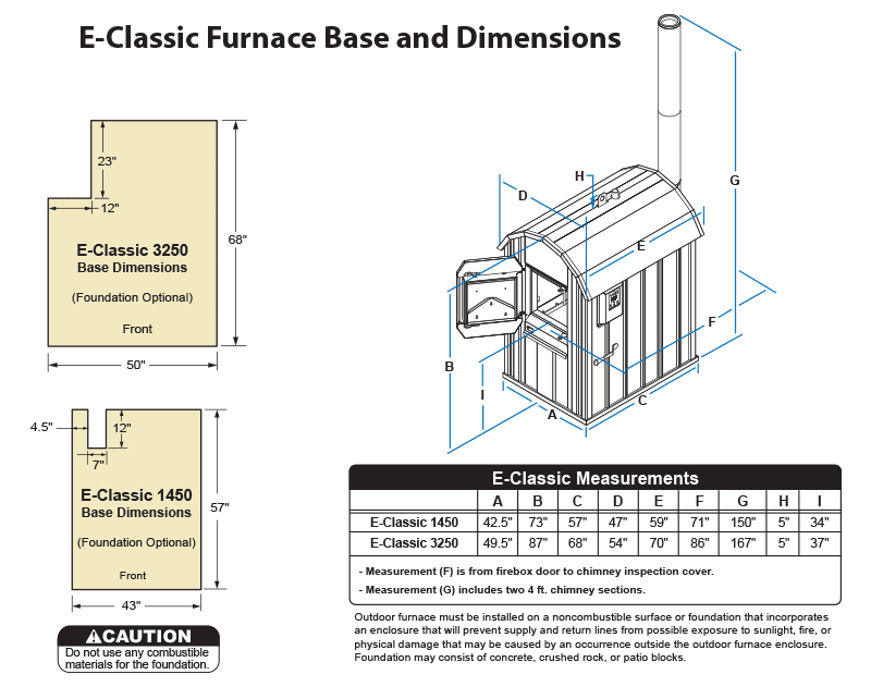 E-Classic furnace base and dimensions