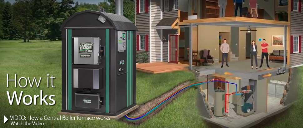 Best Outdoor Wood Furnace Central Boiler