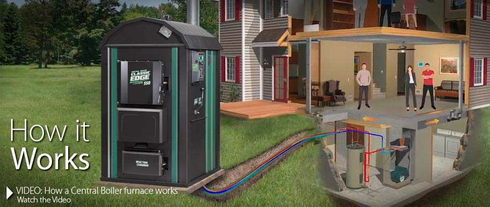 Video shows how an outdoor furnace works