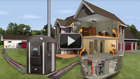 Watch how an outdoor furnace works